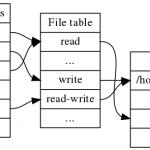 huong-dan-cau-hinh-max-file-descriptor-01