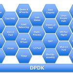 dpdk-2