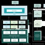 nfv-architecture-1