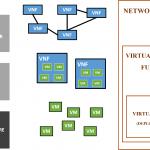 nfv-architecture-2