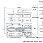 nfv-architecture-4