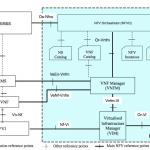 nfv-architecture-6