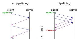 Huong-dan-cau-hinh-keepalive-connection-cho-Nginx-1
